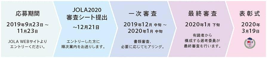 JOLA 2020 スケジュール表
