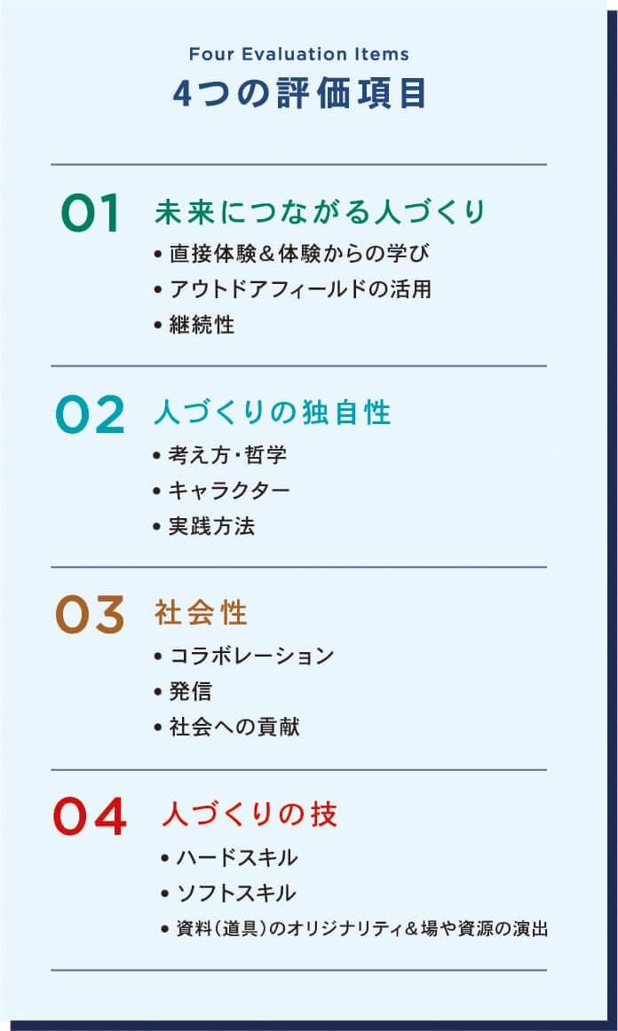 4つの評価基準